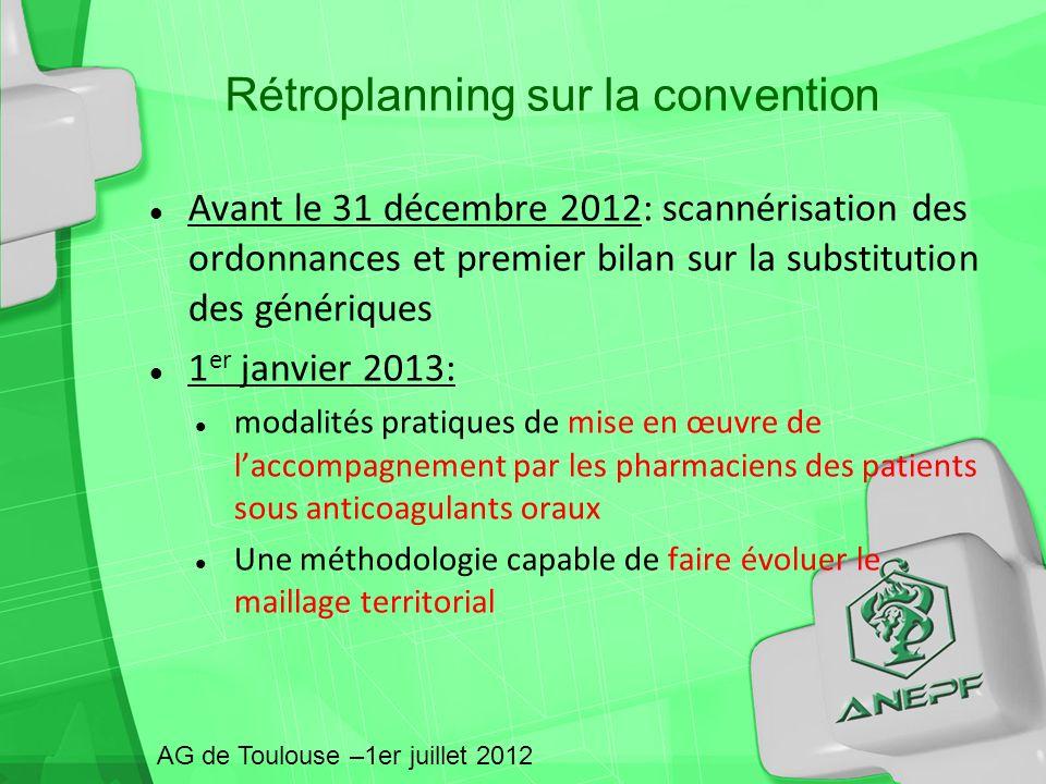 Rétroplanning sur la convention Avant le 31 décembre 2012: scannérisation des ordonnances et premier bilan sur la substitution des génériques 1 er jan