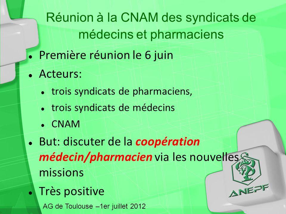 Réunion à la CNAM des syndicats de médecins et pharmaciens Première réunion le 6 juin Acteurs: trois syndicats de pharmaciens, trois syndicats de méde