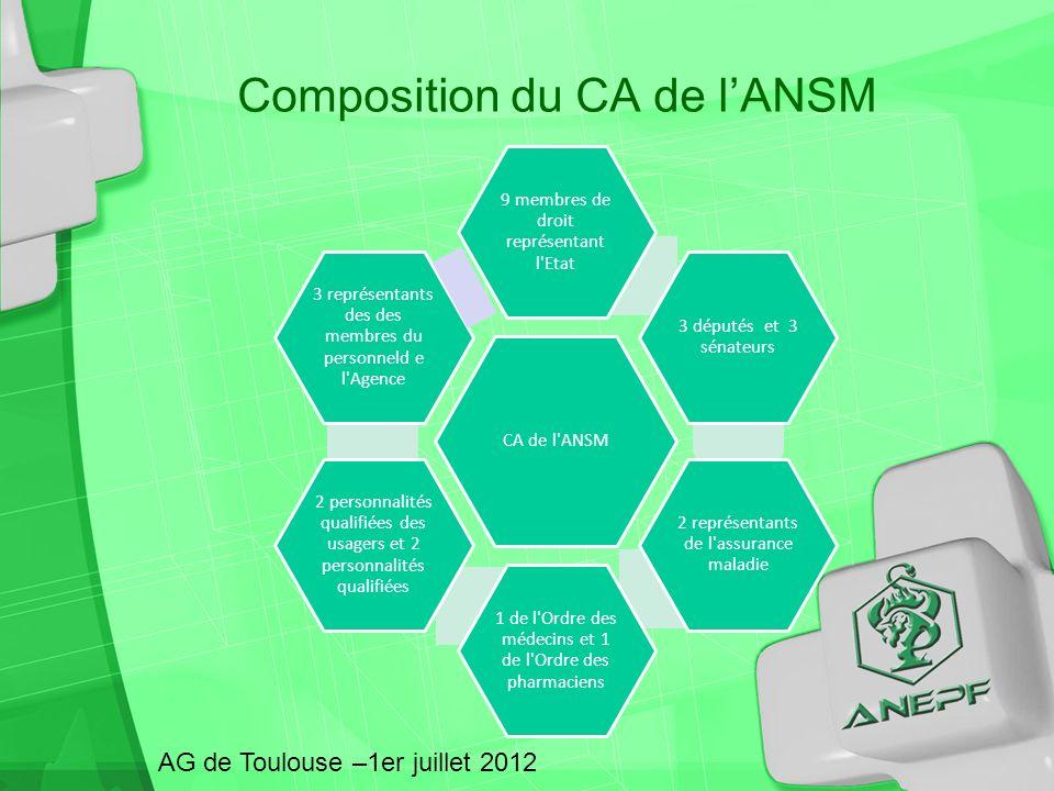 Composition du CA de lANSM AG de Toulouse –1er juillet 2012 CA de l'ANSM 9 membres de droit représentant l'Etat 3 députés et 3 sénateurs 2 représentan
