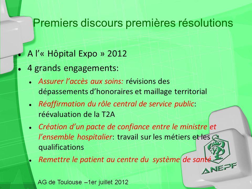 Premiers discours premières résolutions A l« Hôpital Expo » 2012 4 grands engagements: Assurer laccès aux soins: révisions des dépassements dhonoraire