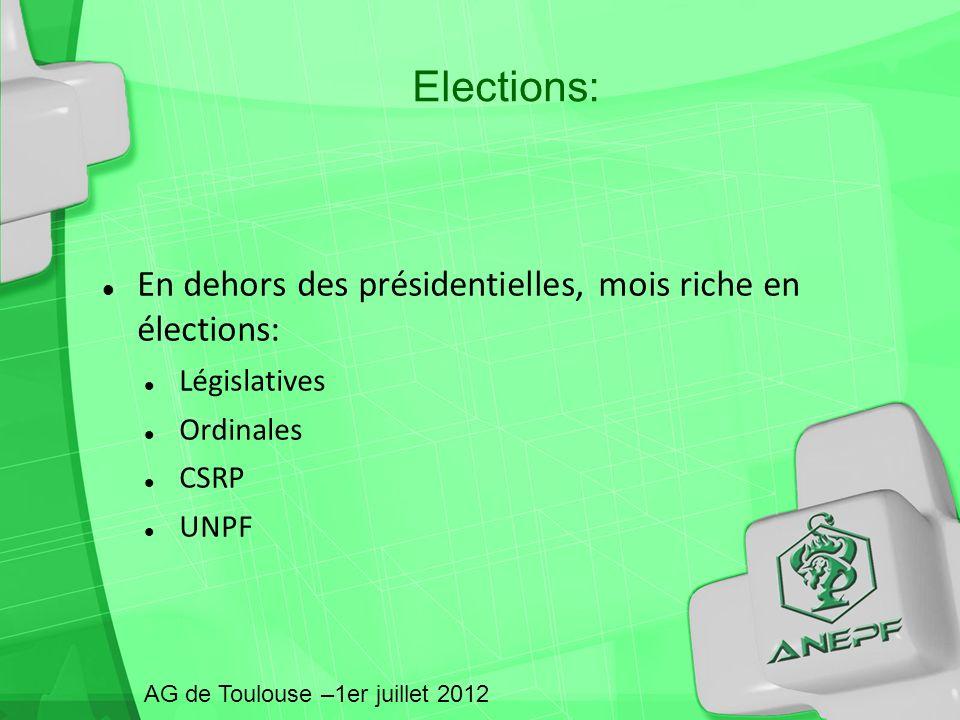 En dehors des présidentielles, mois riche en élections: Législatives Ordinales CSRP UNPF AG de Toulouse –1er juillet 2012 Elections: