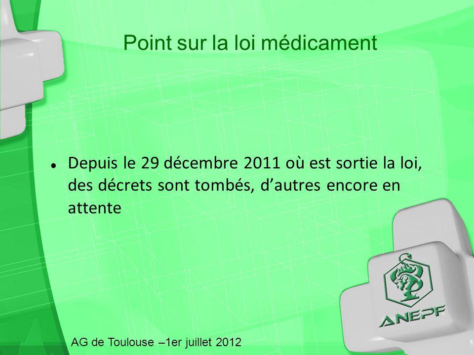 Depuis le 29 décembre 2011 où est sortie la loi, des décrets sont tombés, dautres encore en attente AG de Toulouse –1er juillet 2012 Point sur la loi