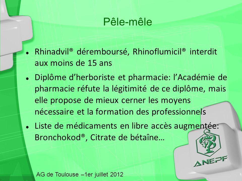 Rhinadvil® déremboursé, Rhinoflumicil® interdit aux moins de 15 ans Diplôme dherboriste et pharmacie: lAcadémie de pharmacie réfute la légitimité de c