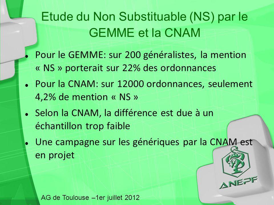 Etude du Non Substituable (NS) par le GEMME et la CNAM AG de Toulouse –1er juillet 2012 Pour le GEMME: sur 200 généralistes, la mention « NS » portera