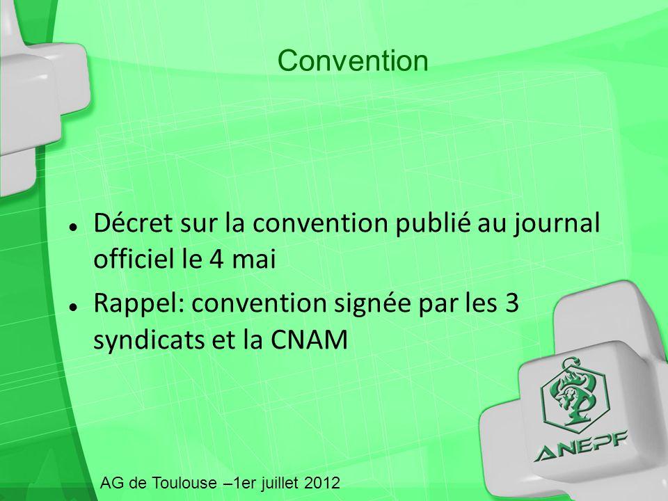 Convention Décret sur la convention publié au journal officiel le 4 mai Rappel: convention signée par les 3 syndicats et la CNAM AG de Toulouse –1er j
