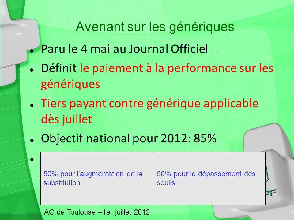 Avenant sur les génériques Paru le 4 mai au Journal Officiel Définit le paiement à la performance sur les génériques Tiers payant contre générique app