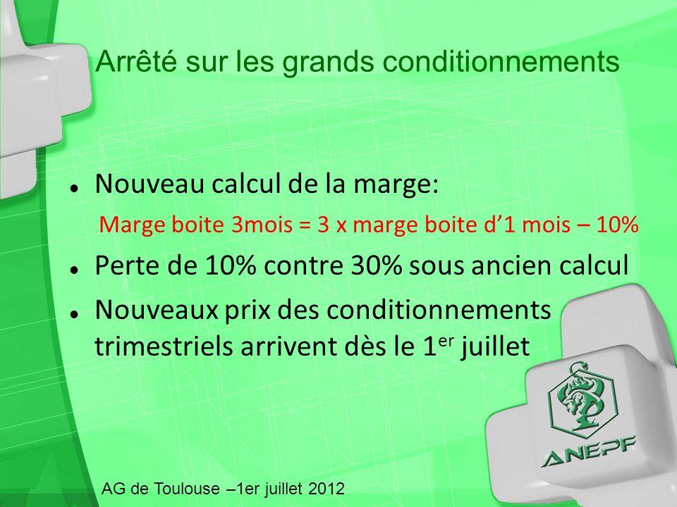Arrêté sur les grands conditionnements Nouveau calcul de la marge: Marge boite 3mois = 3 x marge boite d1 mois – 10% Perte de 10% contre 30% sous anci