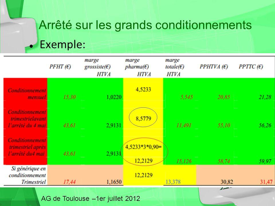 Arrêté sur les grands conditionnements Exemple: AG de Toulouse –1er juillet 2012