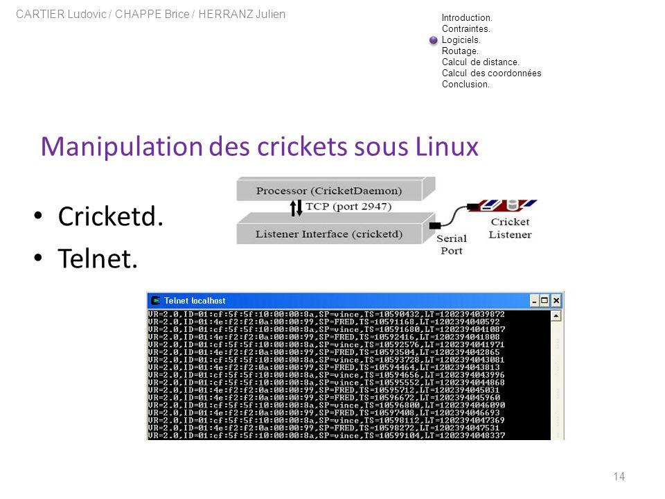 Manipulation des crickets sous Linux 14 CARTIER Ludovic / CHAPPE Brice / HERRANZ Julien Cricketd. Telnet. Introduction. Contraintes. Logiciels. Routag