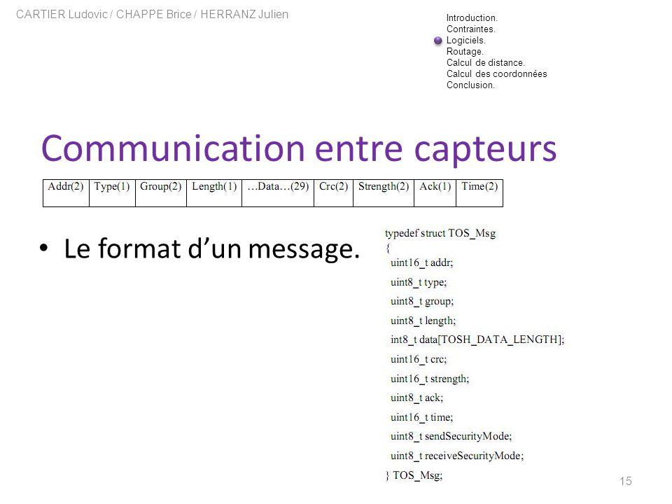Communication entre capteurs 15 CARTIER Ludovic / CHAPPE Brice / HERRANZ Julien Le format dun message. Introduction. Contraintes. Logiciels. Routage.