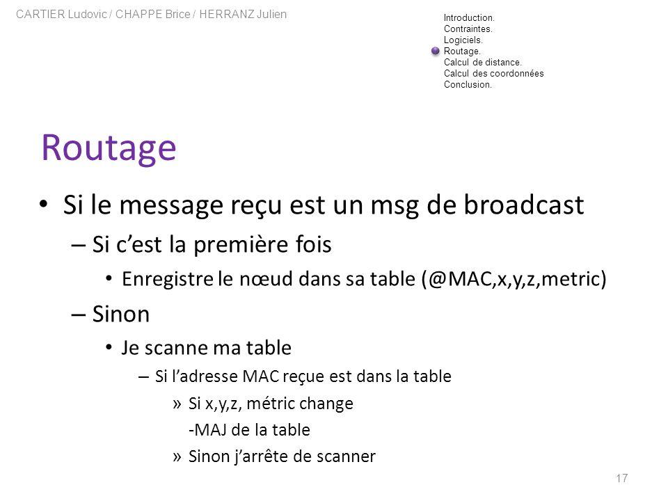 Routage 17 CARTIER Ludovic / CHAPPE Brice / HERRANZ Julien Si le message reçu est un msg de broadcast – Si cest la première fois Enregistre le nœud da
