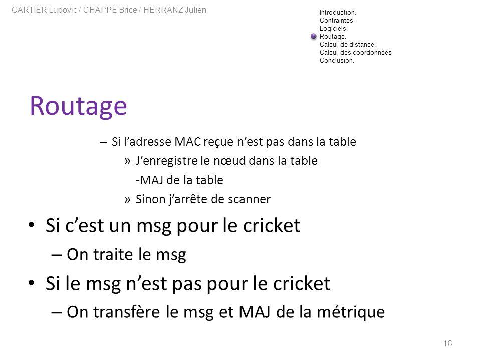 Routage 18 CARTIER Ludovic / CHAPPE Brice / HERRANZ Julien – Si ladresse MAC reçue nest pas dans la table » Jenregistre le nœud dans la table -MAJ de