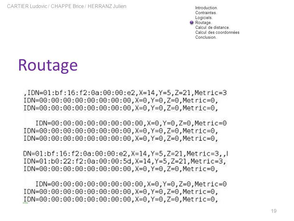 Routage 19 CARTIER Ludovic / CHAPPE Brice / HERRANZ Julien Introduction. Contraintes. Logiciels. Routage. Calcul de distance. Calcul des coordonnées C
