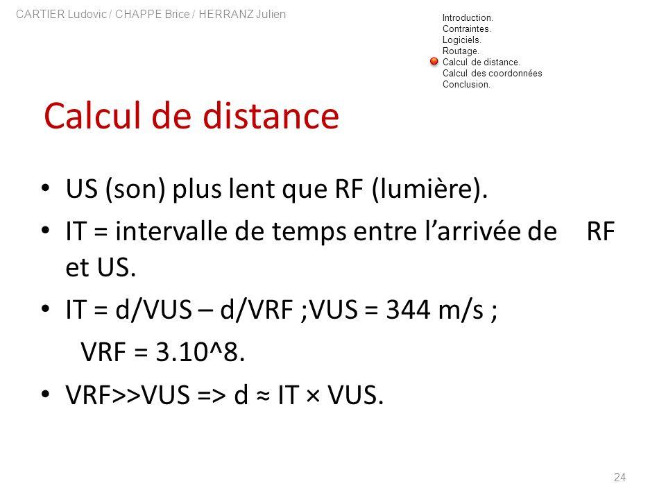 Calcul de distance 24 CARTIER Ludovic / CHAPPE Brice / HERRANZ Julien US (son) plus lent que RF (lumière). IT = intervalle de temps entre larrivée de