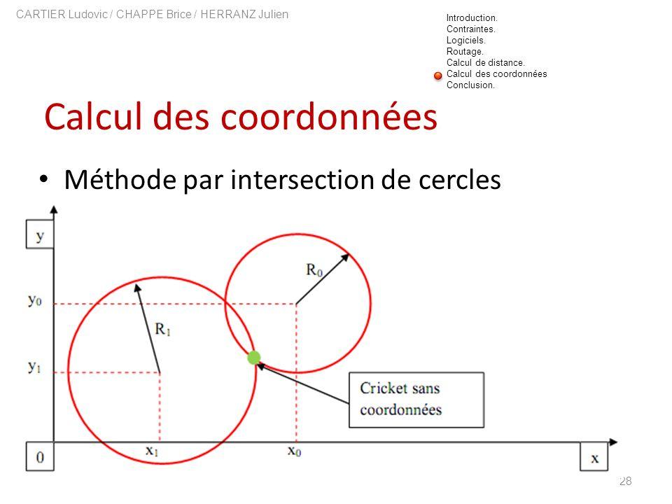 Calcul des coordonnées 28 CARTIER Ludovic / CHAPPE Brice / HERRANZ Julien Méthode par intersection de cercles Introduction. Contraintes. Logiciels. Ro