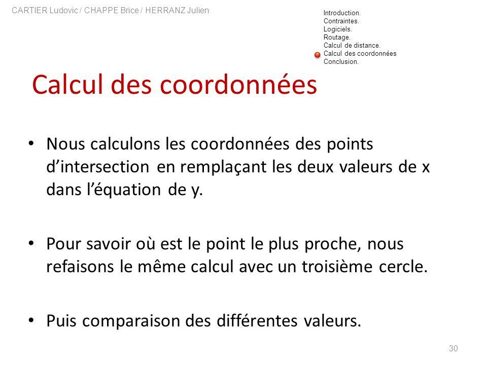Calcul des coordonnées 30 CARTIER Ludovic / CHAPPE Brice / HERRANZ Julien Nous calculons les coordonnées des points dintersection en remplaçant les de