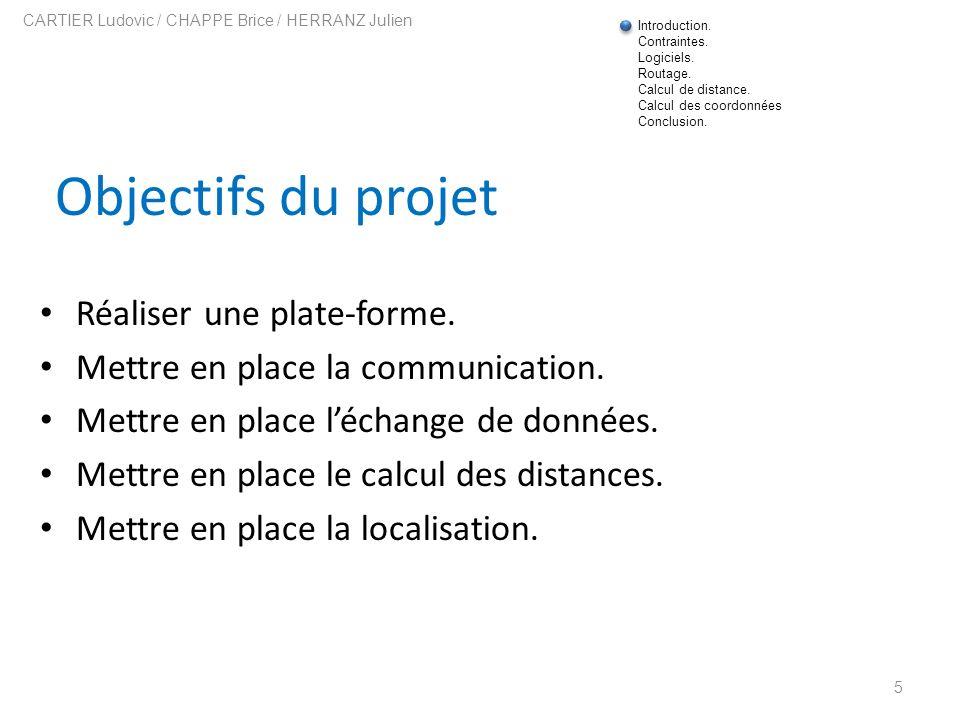 5 CARTIER Ludovic / CHAPPE Brice / HERRANZ Julien Réaliser une plate-forme. Mettre en place la communication. Mettre en place léchange de données. Met