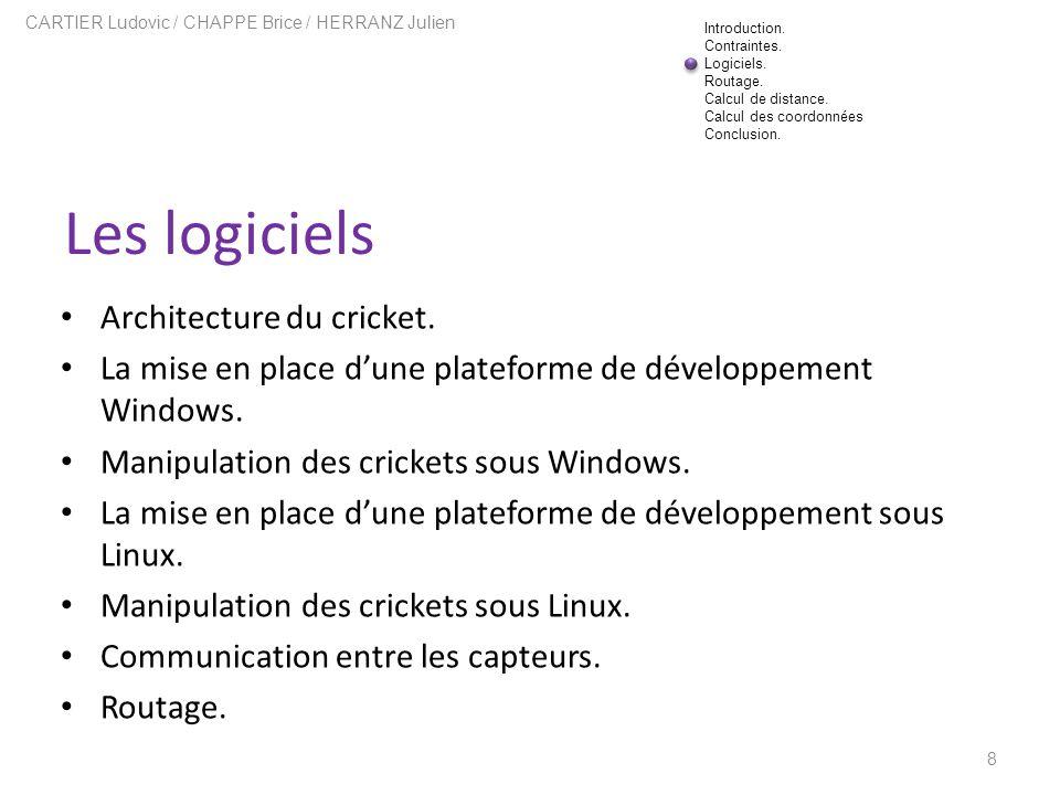 Les logiciels 8 CARTIER Ludovic / CHAPPE Brice / HERRANZ Julien Architecture du cricket. La mise en place dune plateforme de développement Windows. Ma