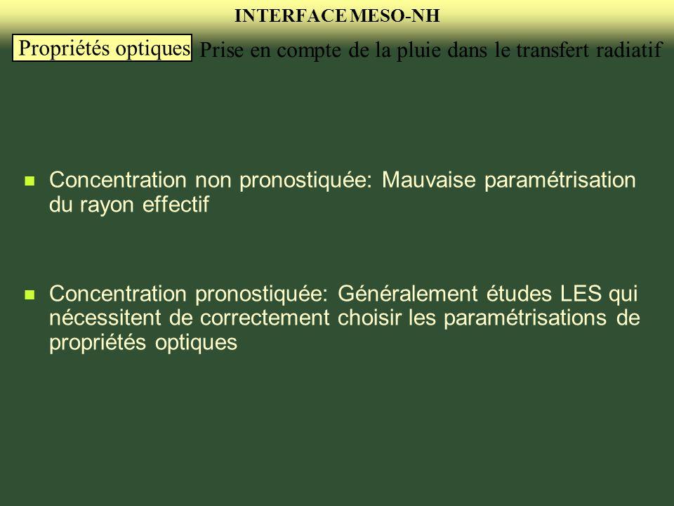 INTERFACE MESO-NH Propriétés optiques Prise en compte de la pluie dans le transfert radiatif Concentration non pronostiquée: Mauvaise paramétrisation