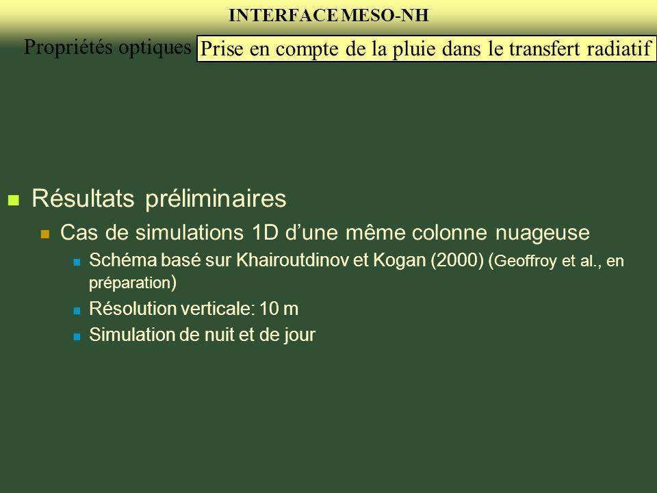 INTERFACE MESO-NH Résultats préliminaires Cas de simulations 1D dune même colonne nuageuse Schéma basé sur Khairoutdinov et Kogan (2000) ( Geoffroy et