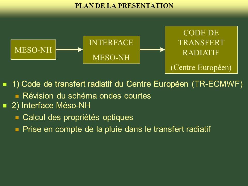 PLAN DE LA PRESENTATION 1) Code de transfert radiatif du Centre Européen CODE DE TRANSFERT RADIATIF (Centre Européen) INTERFACE MESO-NH 1) Code de tra