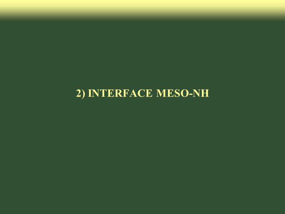 2) INTERFACE MESO-NH