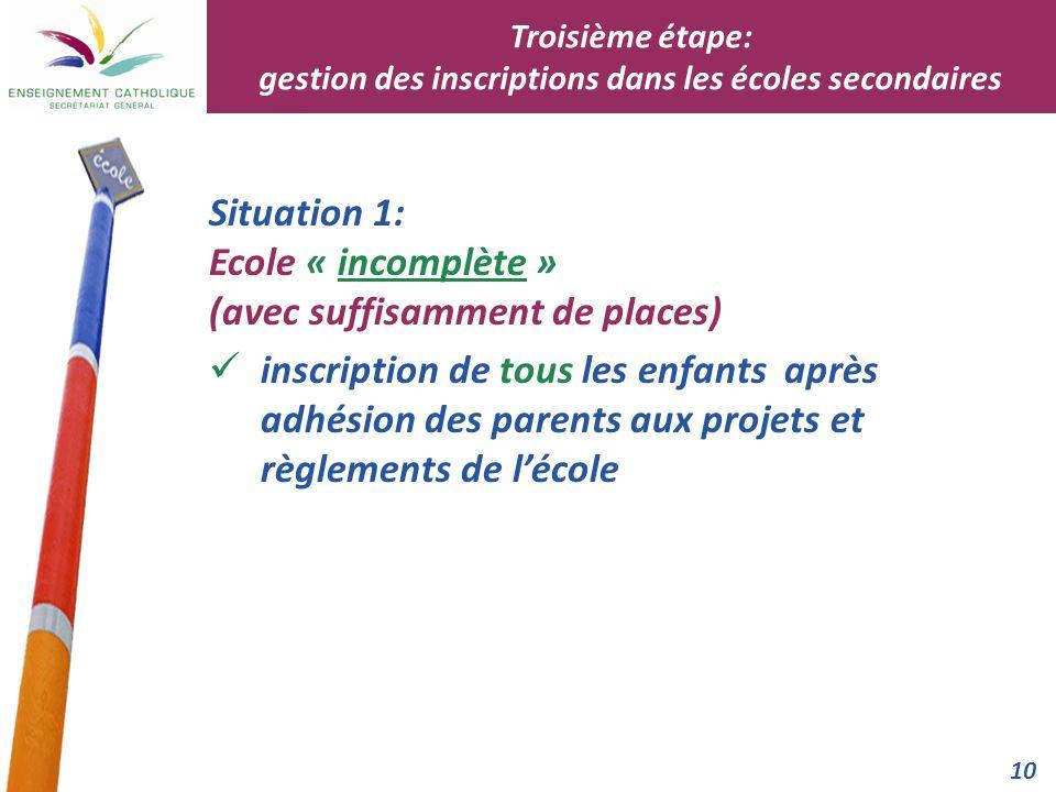 10 Situation 1: Ecole « incomplète » (avec suffisamment de places) inscription de tous les enfants après adhésion des parents aux projets et règlement
