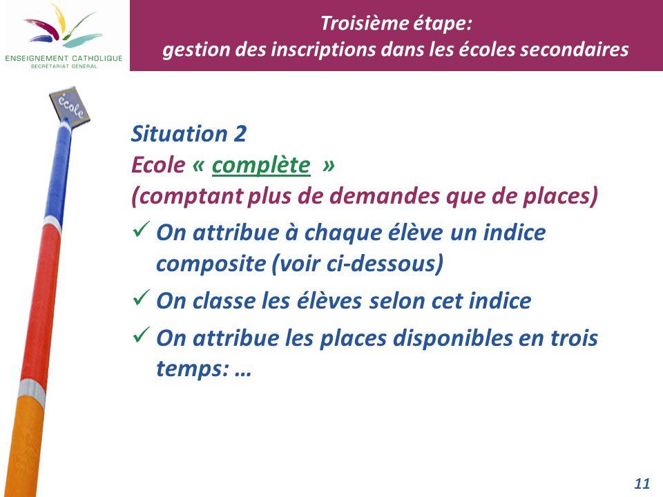 11 Situation 2 Ecole « complète » (comptant plus de demandes que de places) On attribue à chaque élève un indice composite (voir ci-dessous) On classe