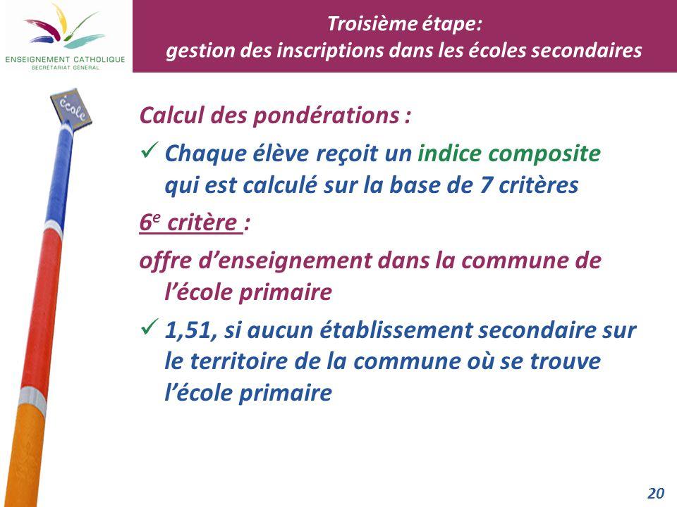 20 Calcul des pondérations : Chaque élève reçoit un indice composite qui est calculé sur la base de 7 critères 6 e critère : offre denseignement dans