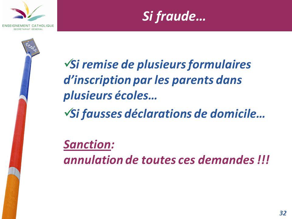 32 Si remise de plusieurs formulaires dinscription par les parents dans plusieurs écoles… Si fausses déclarations de domicile… Sanction: annulation de