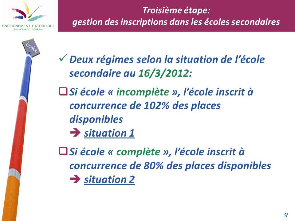 9 Deux régimes selon la situation de lécole secondaire au 16/3/2012: Si école « incomplète », lécole inscrit à concurrence de 102% des places disponib