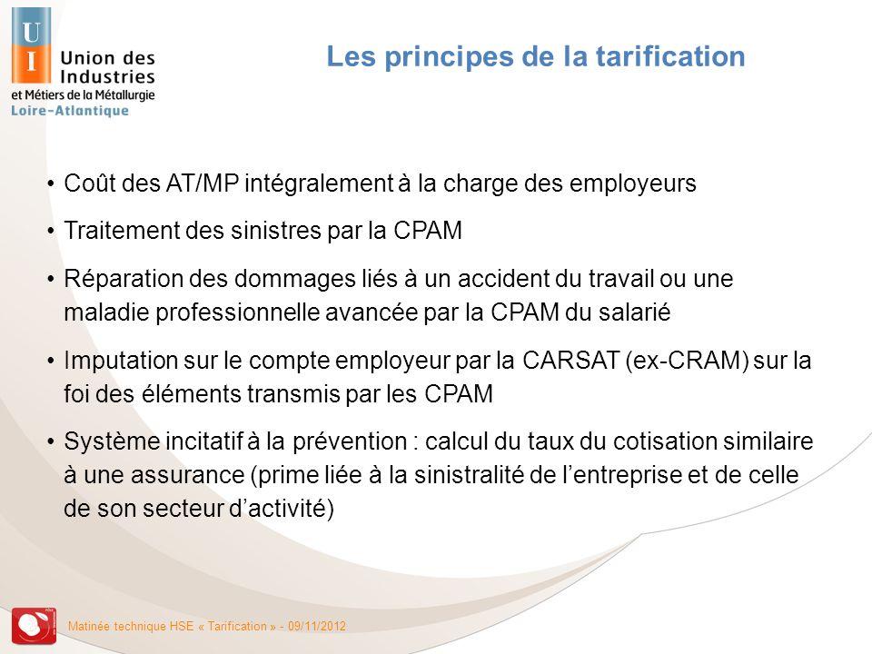 Matinée technique HSE « Tarification » - 09/11/2012 Il sagit de faire inscrire sur un compte commun les dépenses afférentes à une maladie professionnelle.