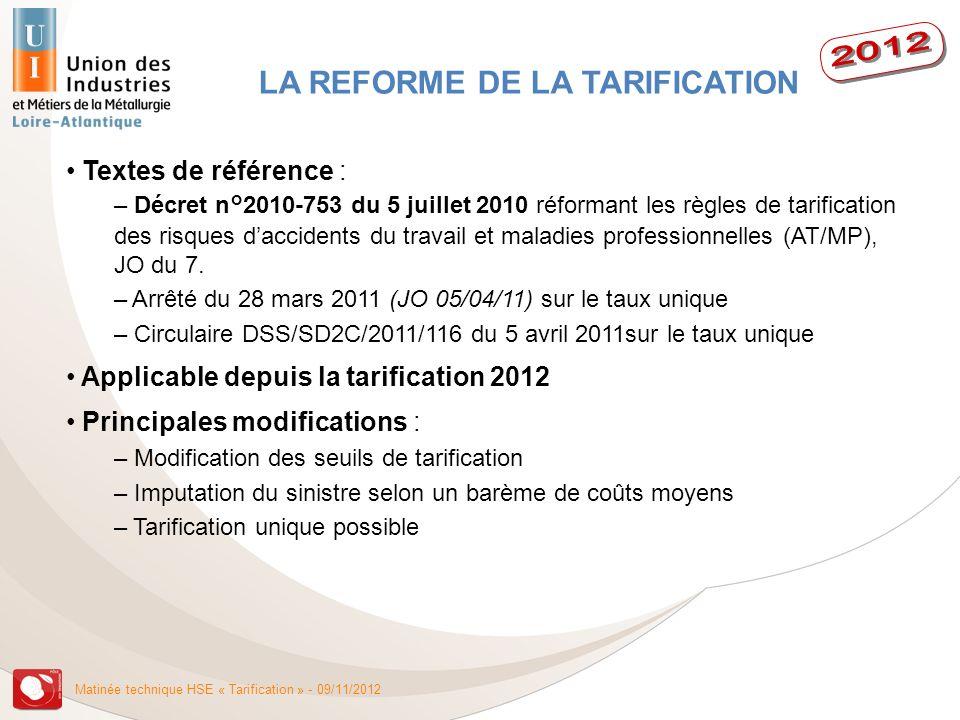 Matinée technique HSE « Tarification » - 09/11/2012 LE TAUX MIXTE Le Taux mixte (Tm) est constitué : dune fraction du taux collectif (Tc) dune fraction du taux individuel (Ti) Nb de salari é s dans l entreprise* Mode de tarification applicable Fraction du taux r é el de l é tablissement Fraction du taux collectif correspondant à l activit é de l é tablissement Moins de 20 salari é s Taux collectif01 20 à 149 salari é s Taux mixte E – 19 131 1 - E - 19 131 150 salari é s et +Taux r é el 10 * ou de l é tablissement s il constitue par lui-même une entreprise La part respective de chaque fraction est établie conformément au tableau : Tm = E – 19 x Ti + [ 1- (E – 19) ] x Tc131 131 Calcul Exercice 2