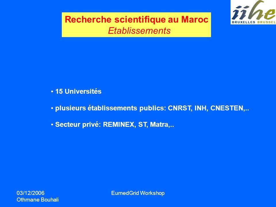 03/12/2006 Othmane Bouhali EumedGrid Workshop Recherche scientifique au Maroc Etablissements 15 Universités plusieurs établissements publics: CNRST, I