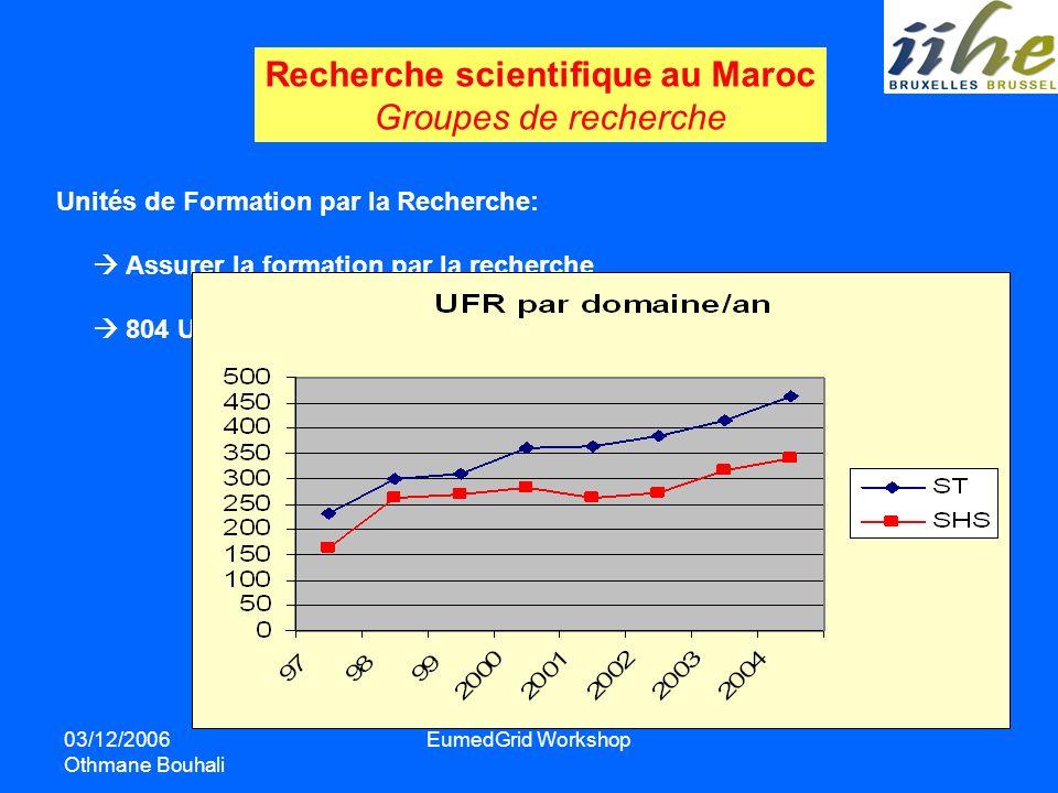 03/12/2006 Othmane Bouhali EumedGrid Workshop Recherche scientifique au Maroc Groupes de recherche Unités de Formation par la Recherche: Assurer la fo