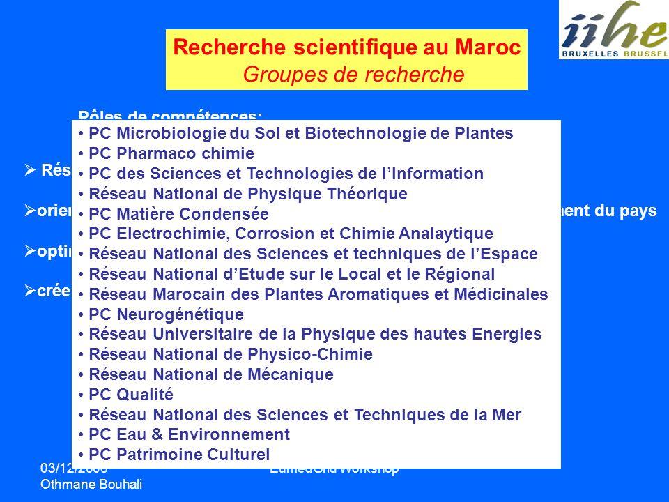 03/12/2006 Othmane Bouhali EumedGrid Workshop Recherche scientifique au Maroc Groupes de recherche Pôles de compétences: Réseaux thématiques de recher