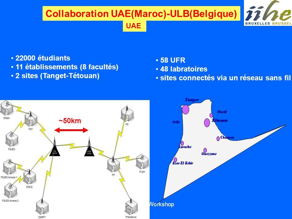 03/12/2006 Othmane Bouhali EumedGrid Workshop Collaboration UAE(Maroc)-ULB(Belgique) UAETangerMartil Chaouen Ouezzane Larache Ksar El Kebir Asila Této