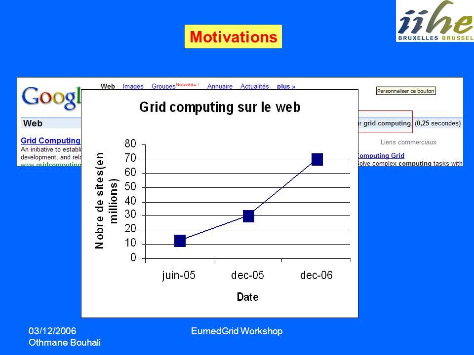03/12/2006 Othmane Bouhali EumedGrid Workshop Motivations