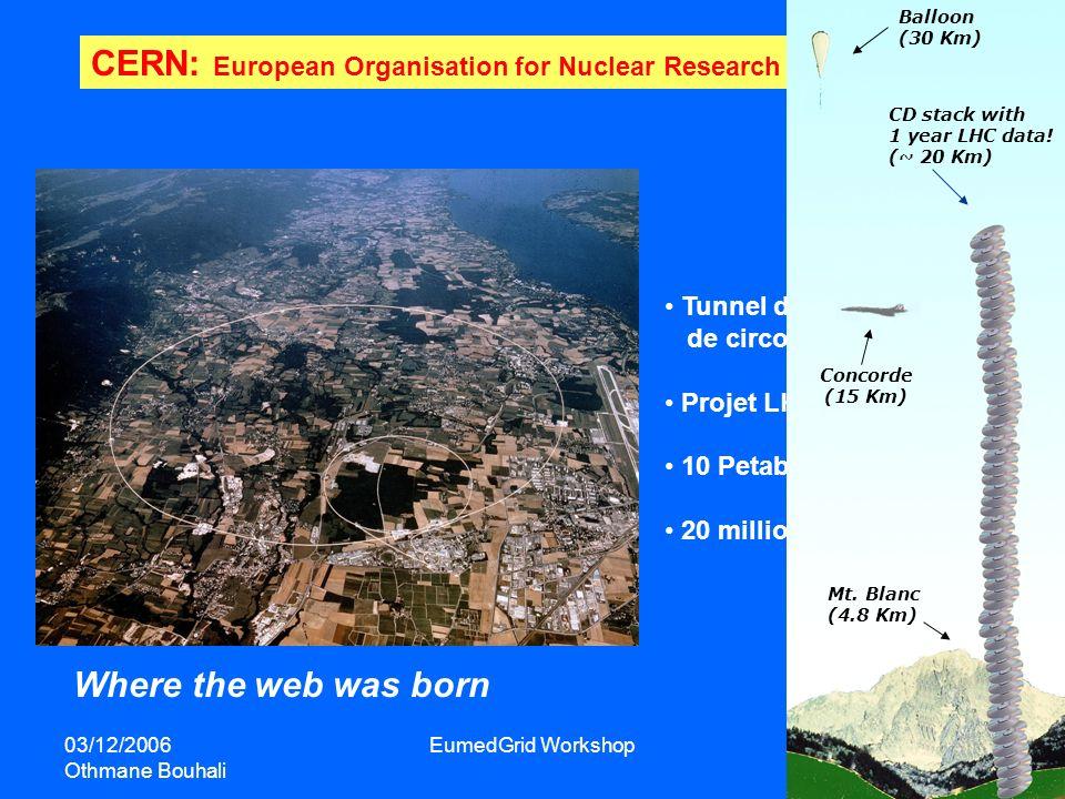 03/12/2006 Othmane Bouhali EumedGrid Workshop CERN: European Organisation for Nuclear Research Where the web was born Tunnel daccélération de 27km de
