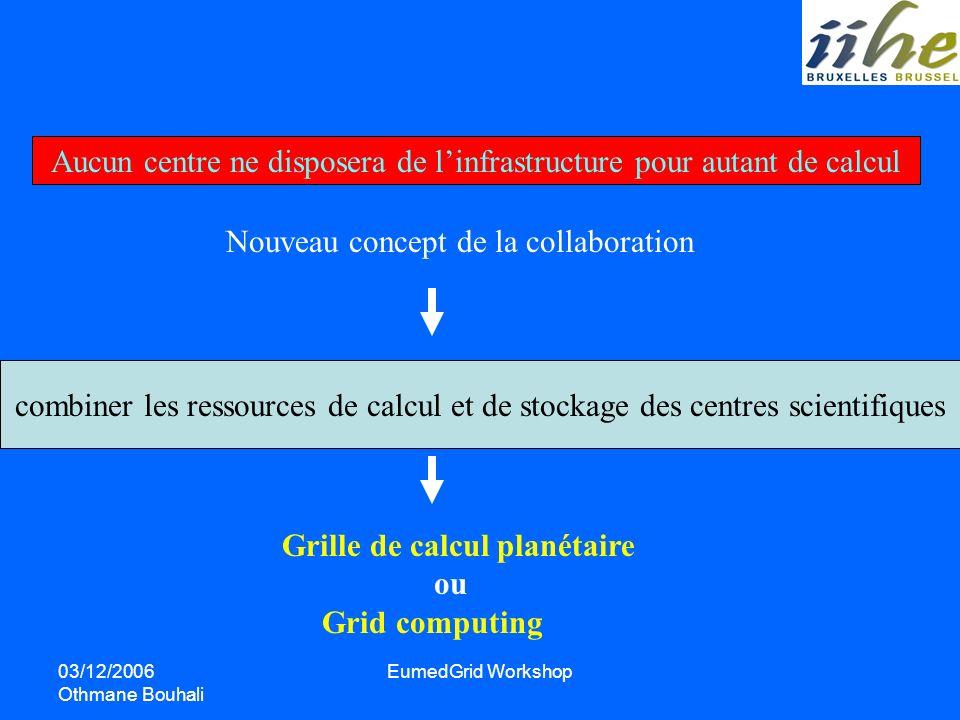03/12/2006 Othmane Bouhali EumedGrid Workshop Aucun centre ne disposera de linfrastructure pour autant de calcul Nouveau concept de la collaboration c