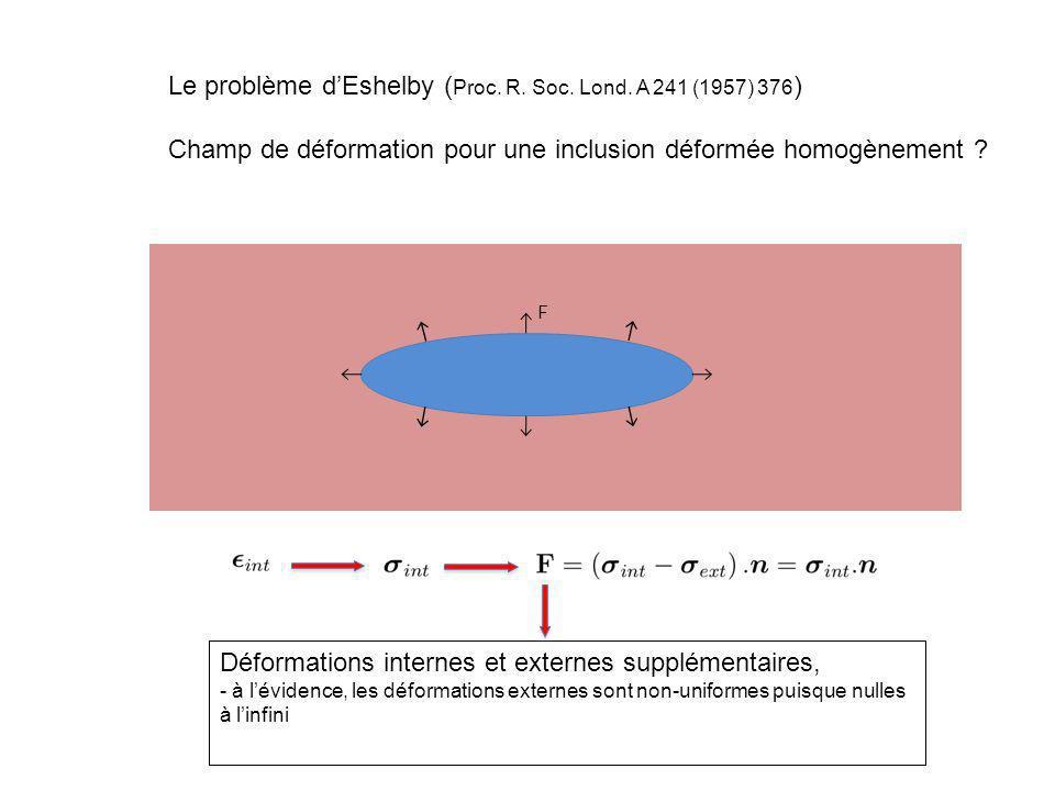 Le problème dEshelby ( Proc. R. Soc. Lond. A 241 (1957) 376 ) Champ de déformation pour une inclusion déformée homogènement ? F Déformations internes