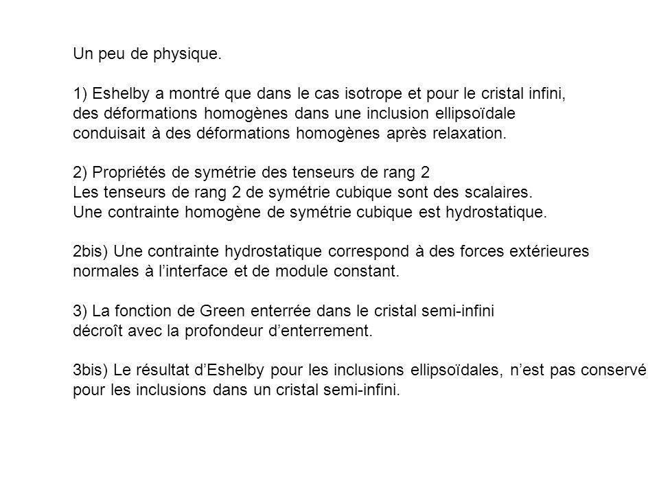Un peu de physique. 1) Eshelby a montré que dans le cas isotrope et pour le cristal infini, des déformations homogènes dans une inclusion ellipsoïdale