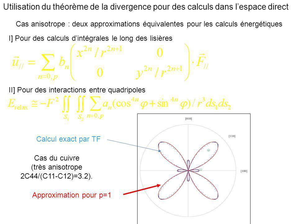 Cas anisotrope : deux approximations équivalentes pour les calculs énergétiques I] Pour des calculs dintégrales le long des lisières II] Pour des interactions entre quadripoles Cas du cuivre (très anisotrope 2C44/(C11-C12)=3.2).