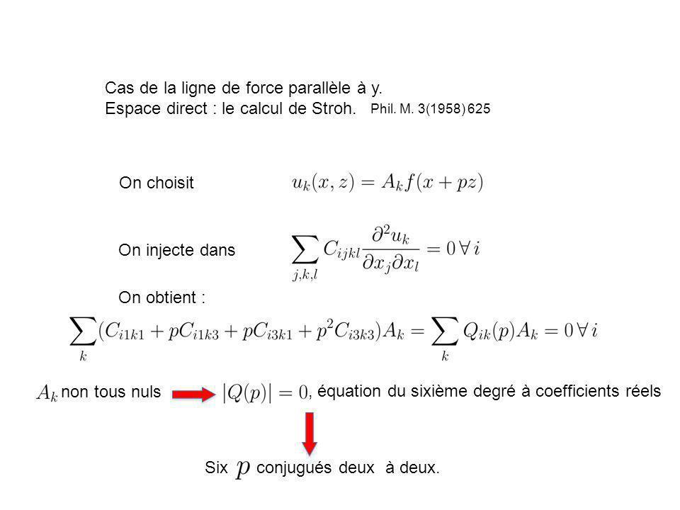 Cas de la ligne de force parallèle à y. Espace direct : le calcul de Stroh. On injecte dans non tous nuls, équation du sixième degré à coefficients ré