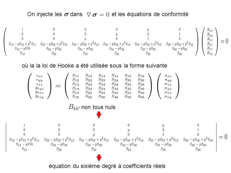 On injecte les dans et les équations de conformité où la la loi de Hooke a été utilisée sous la forme suivante équation du sixième degré à coefficients réels non tous nuls