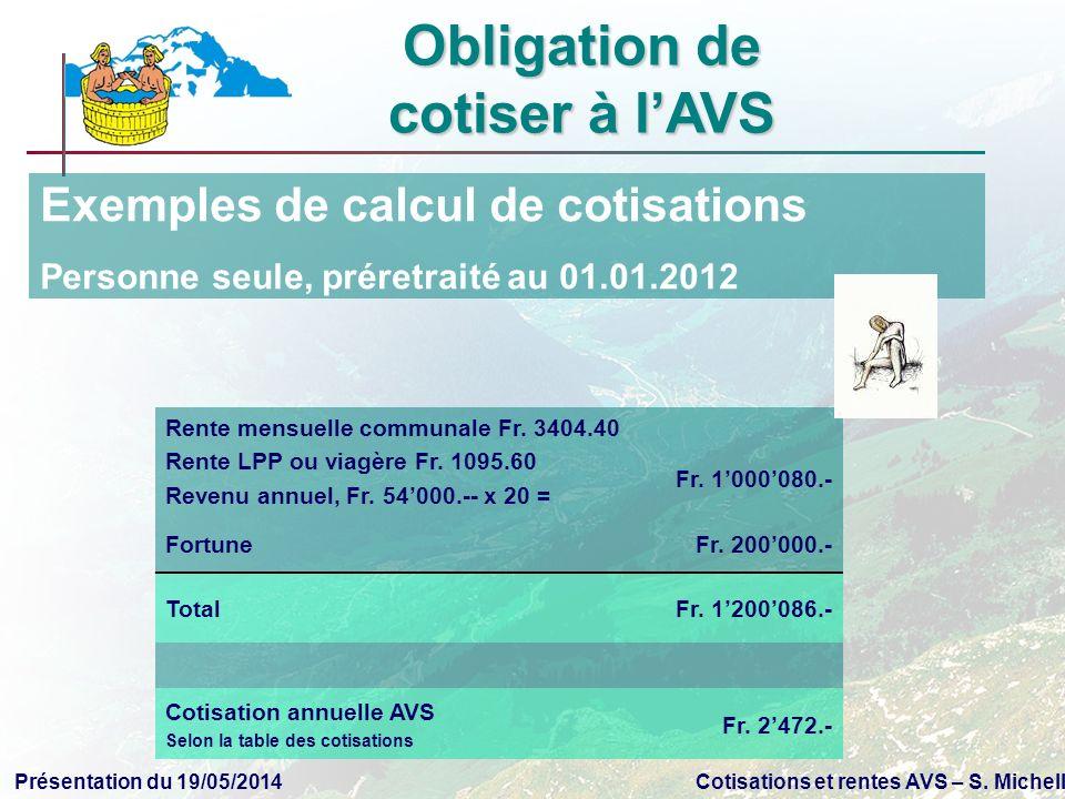Présentation du 19/05/2014Cotisations et rentes AVS – S. Michellod Rente mensuelle communale Fr. 3404.40 Rente LPP ou viagère Fr. 1095.60 Revenu annue