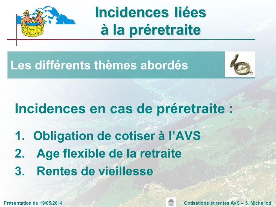 Présentation du 19/05/2014Cotisations et rentes AVS – S. Michellod Incidences liées à la préretraite Incidences en cas de préretraite : 1.Obligation d