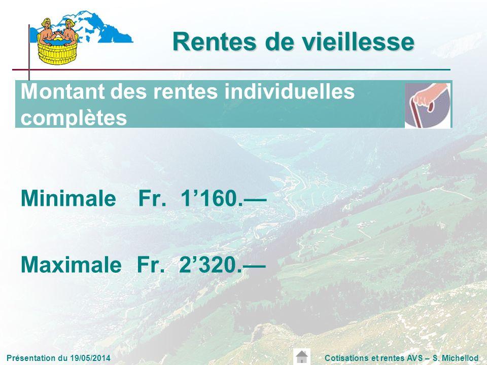 Présentation du 19/05/2014Cotisations et rentes AVS – S. Michellod Minimale Fr. 1160. Maximale Fr. 2320. Montant des rentes individuelles complètes Re