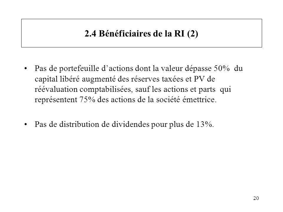 20 2.4 Bénéficiaires de la RI (2) Pas de portefeuille dactions dont la valeur dépasse 50% du capital libéré augmenté des réserves taxées et PV de réév