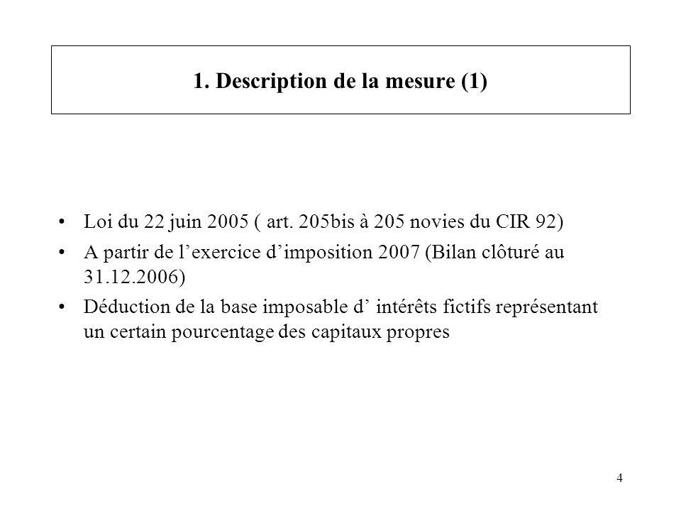 4 1. Description de la mesure (1) Loi du 22 juin 2005 ( art. 205bis à 205 novies du CIR 92) A partir de lexercice dimposition 2007 (Bilan clôturé au 3